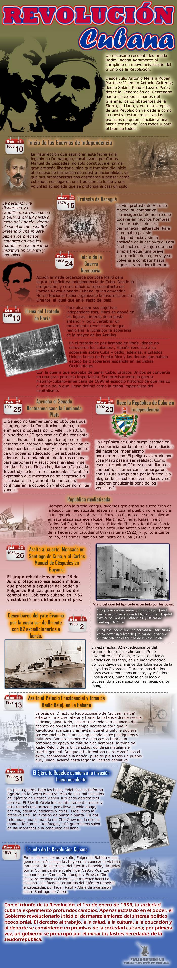 infografia-nuevo-aniversario-revolucion-cubana.jpg